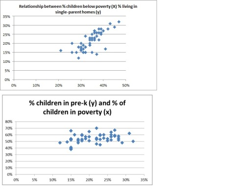 poverty graphs